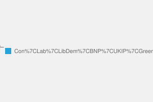 2010 General Election result in Uxbridge & Ruislip South